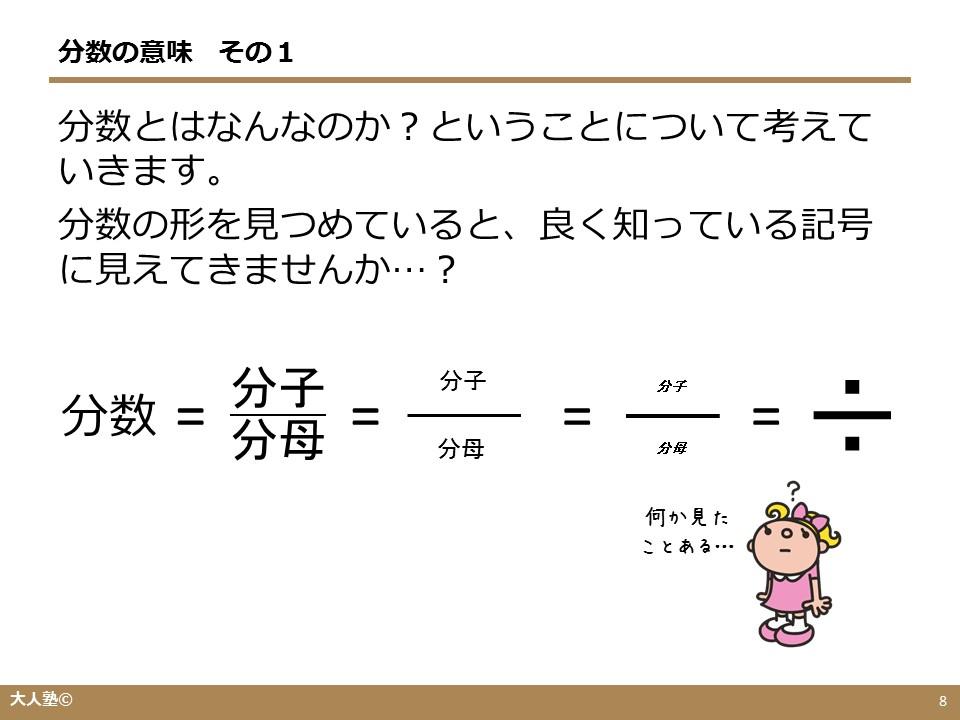 分数の概念
