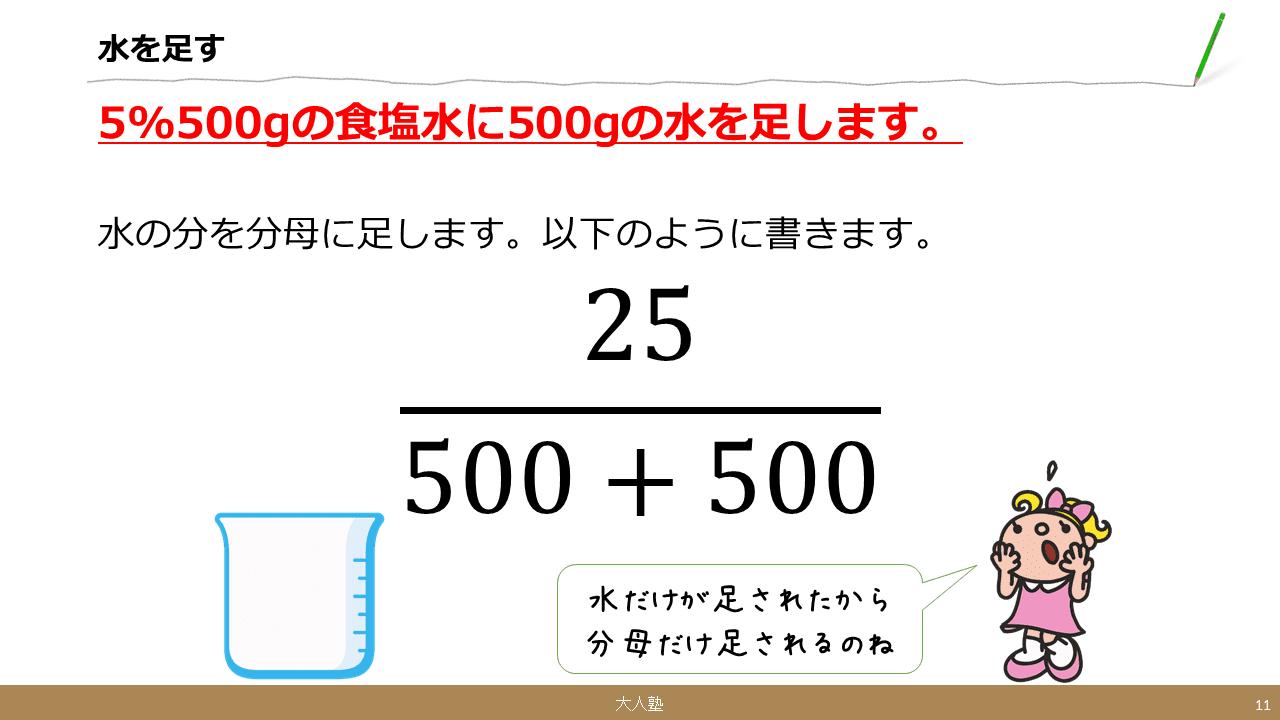 濃度の計算