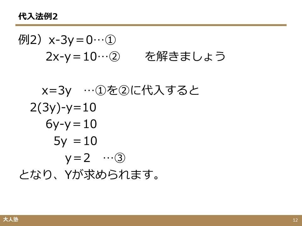 連立方程式の加減法